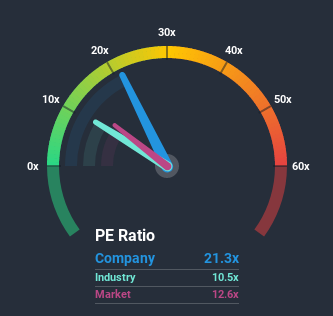 NSEI:RADIOCITY Price Based on Past Earnings July 7th 2020