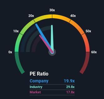 NasdaqGS:MU Price Based on Past Earnings September 29th 2021
