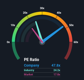 NasdaqGS:SBUX Price Based on Past Earnings September 16th 2021