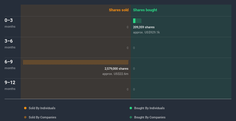 insider-trading-volume
