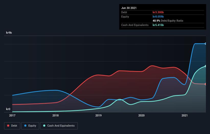 análisis-historial-de-deuda-capital