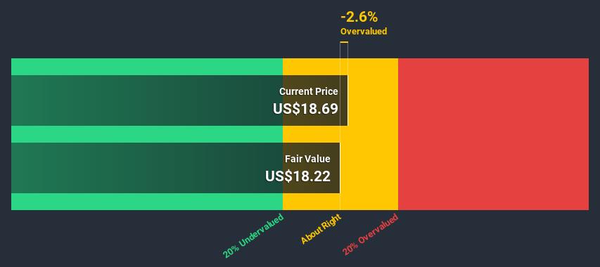 NasdaqGS:GRPN Discounted Cash Flow June 29th 2020