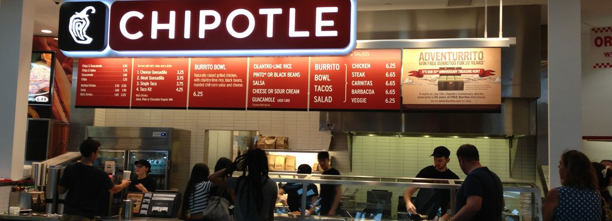 Do Chipotle Mexican Grill's (NYSE:CMG) Earnings Warrant Your