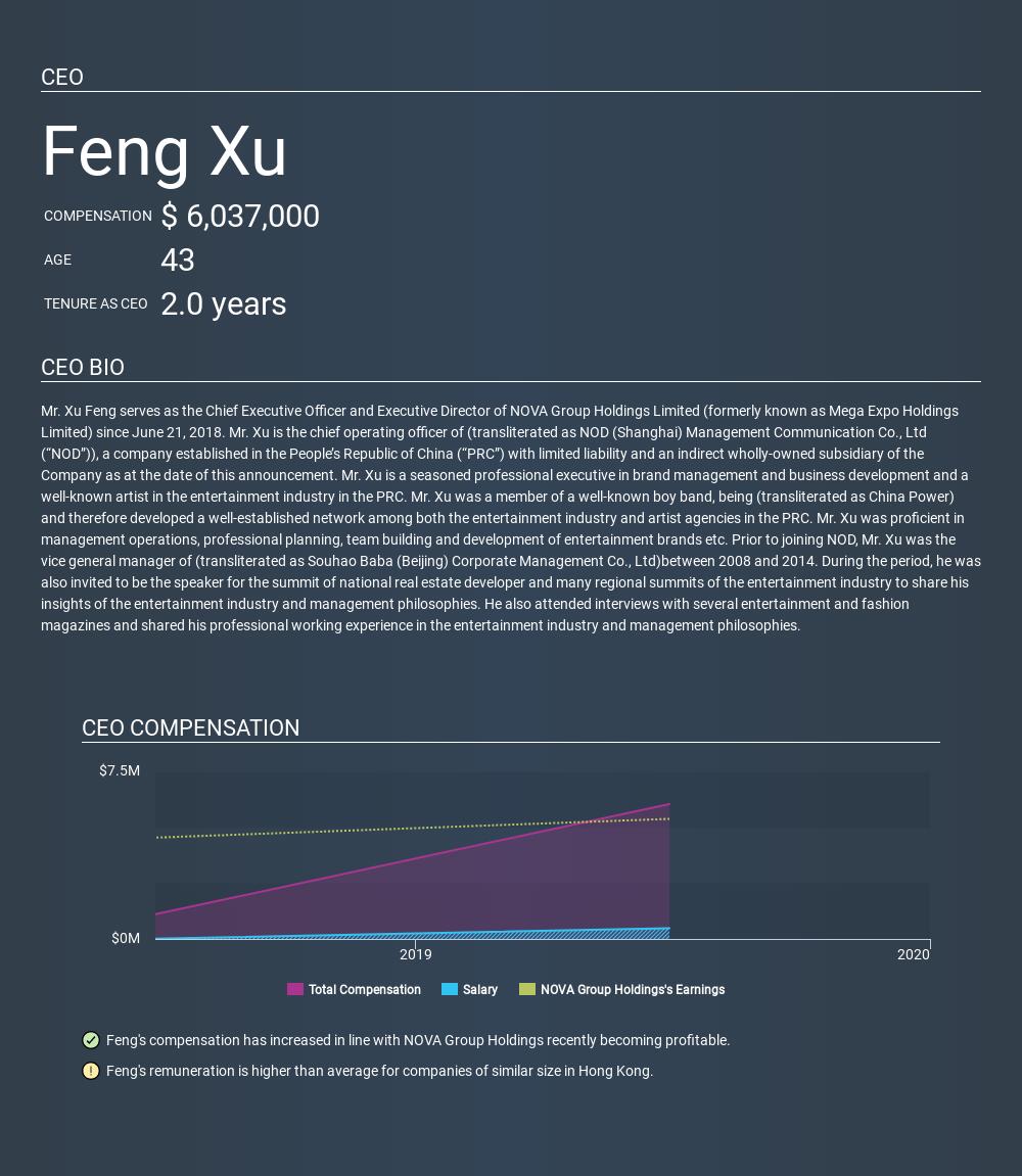 NOVA Group Holdings (SEHK:1360) - Share price, News & Analysis