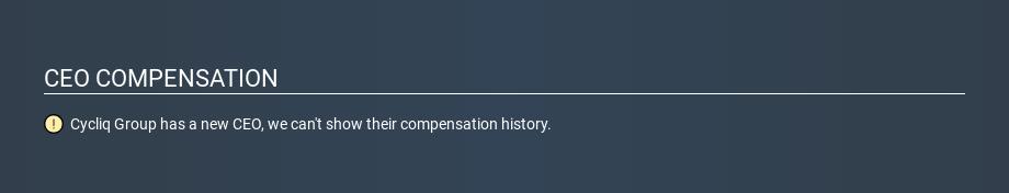ASX:CYQ CEO Compensation, March 19th 2020