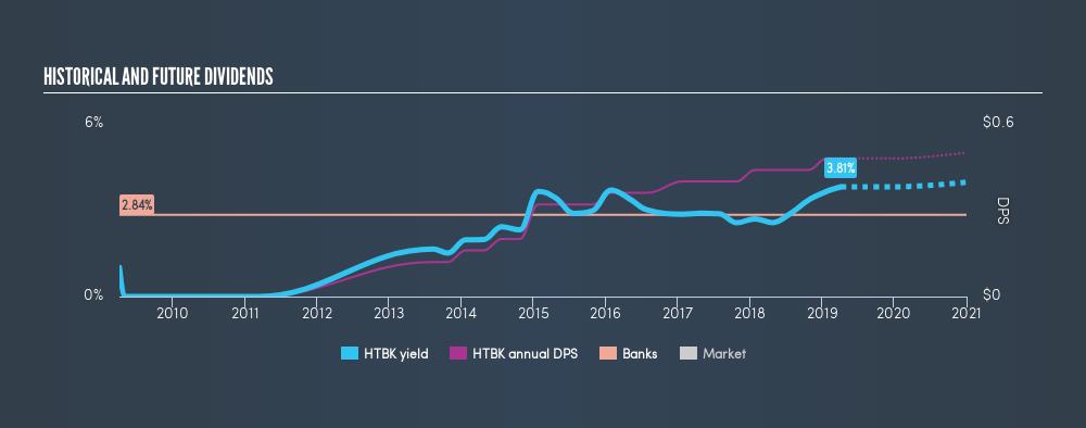 NasdaqGS:HTBK Historical Dividend Yield, April 6th 2019
